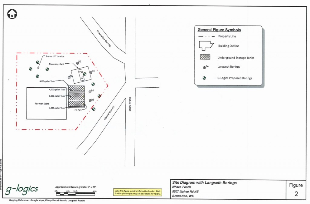 Site Diagram